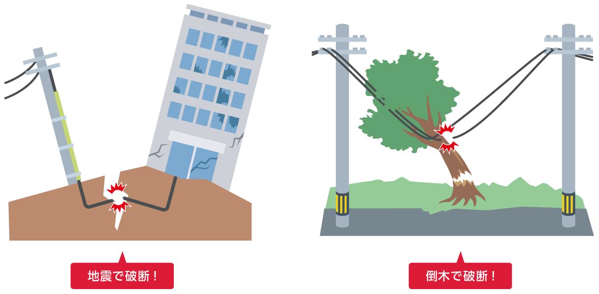 回線破断の図:地震で破断!倒木で破断!